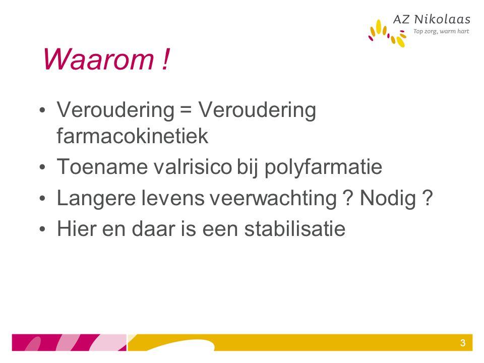 2.Farmacologische interactie: cordarone – tavanic: 'vermijd combinatie' 3.