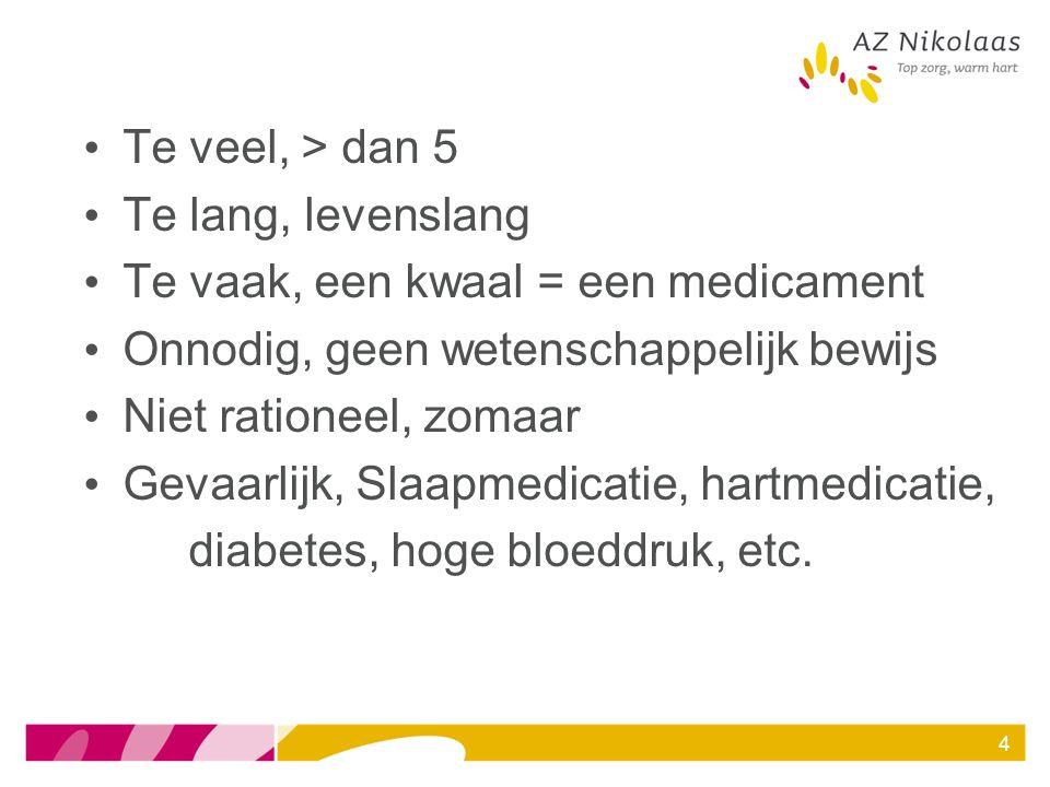 Niet aangepast op leeftijd Meer medicamenten, meer bijwerkingen 15% ziekenhuisopnamen bij ouderen is tgv ernstige bijwerkingen Verlies therapietrouw 50% neemt niet zoals het hoort Vergeten, overdreven of verkeerd gebruikt 5