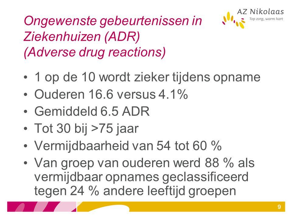Ongewenste gebeurtenissen in Ziekenhuizen (ADR) (Adverse drug reactions) 1 op de 10 wordt zieker tijdens opname Ouderen 16.6 versus 4.1% Gemiddeld 6.5