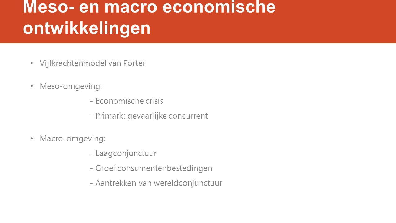 Meso- en macro economische ontwikkelingen Vijfkrachtenmodel van Porter Meso-omgeving: - Economische crisis - Primark: gevaarlijke concurrent Macro-omgeving: - Laagconjunctuur - Groei consumentenbestedingen - Aantrekken van wereldconjunctuur
