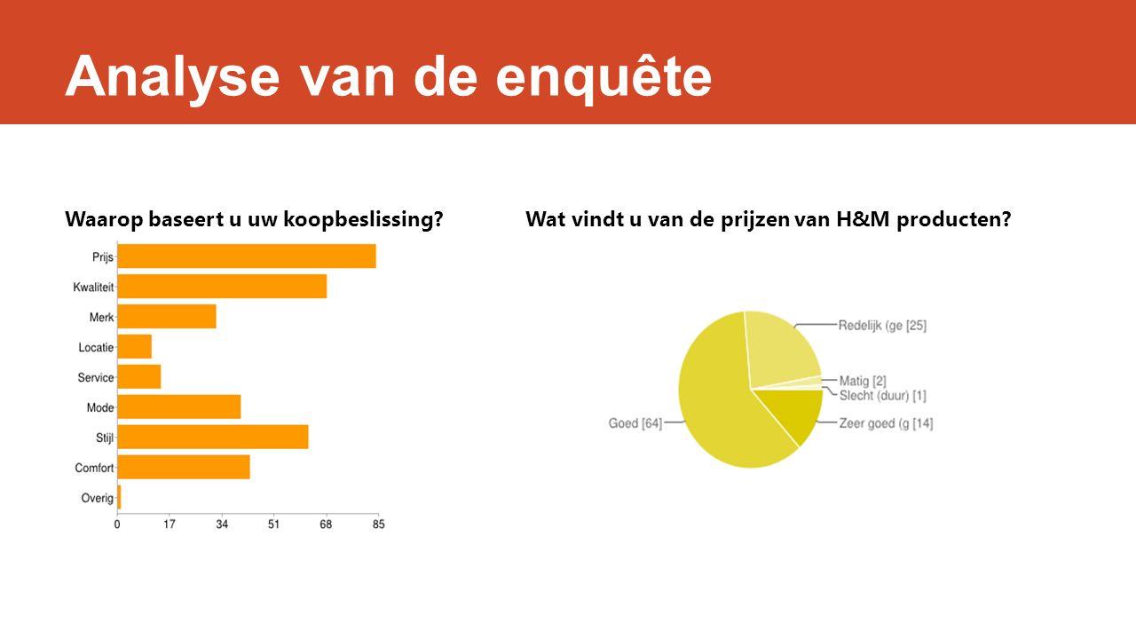 Analyse van de enquête Waarop baseert u uw koopbeslissing Wat vindt u van de prijzen van H&M producten