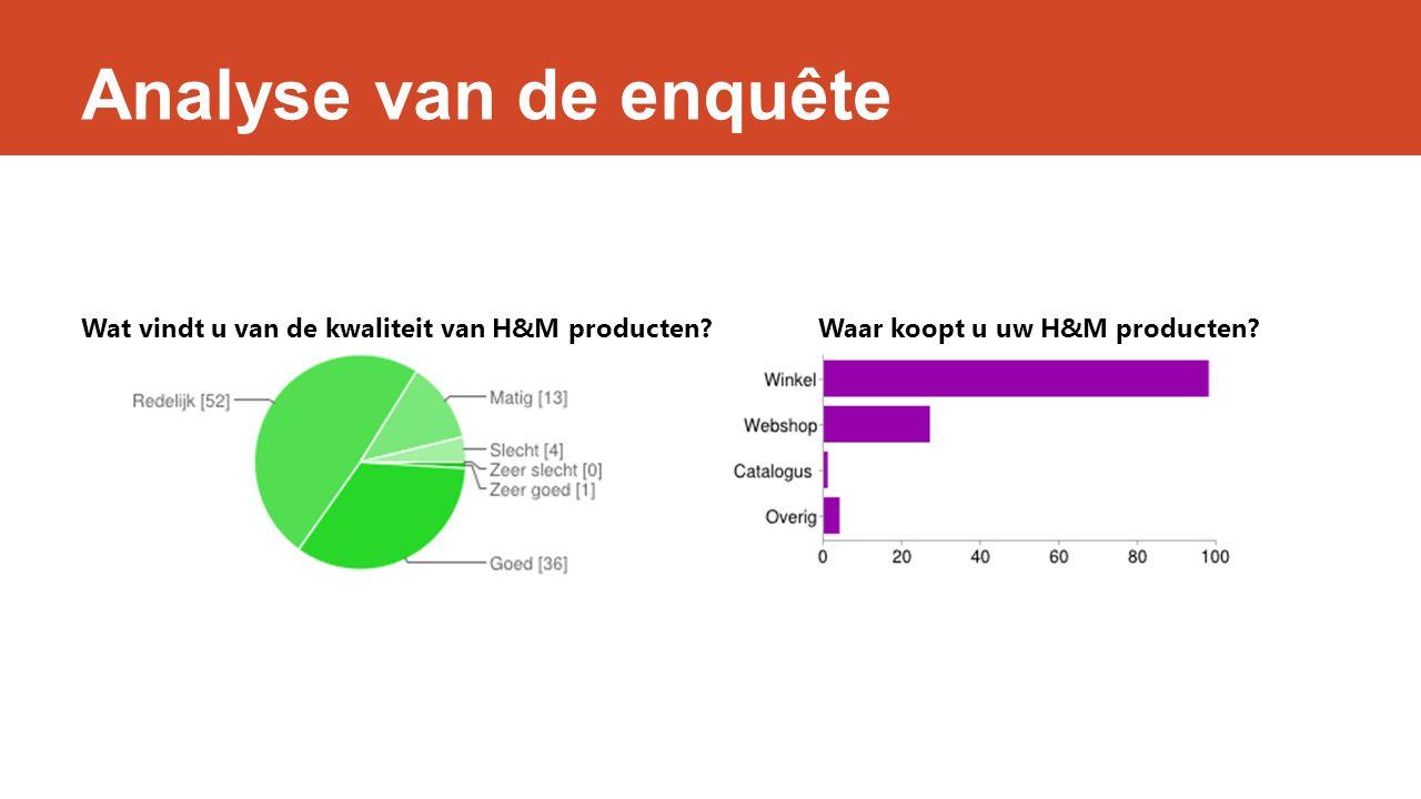 Analyse van de enquête Wat vindt u van de kwaliteit van H&M producten?Waar koopt u uw H&M producten?