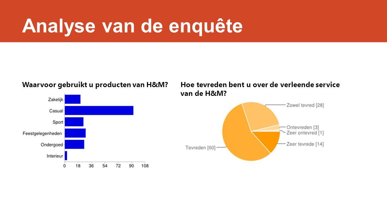 Analyse van de enquête Waarvoor gebruikt u producten van H&M Hoe tevreden bent u over de verleende service van de H&M
