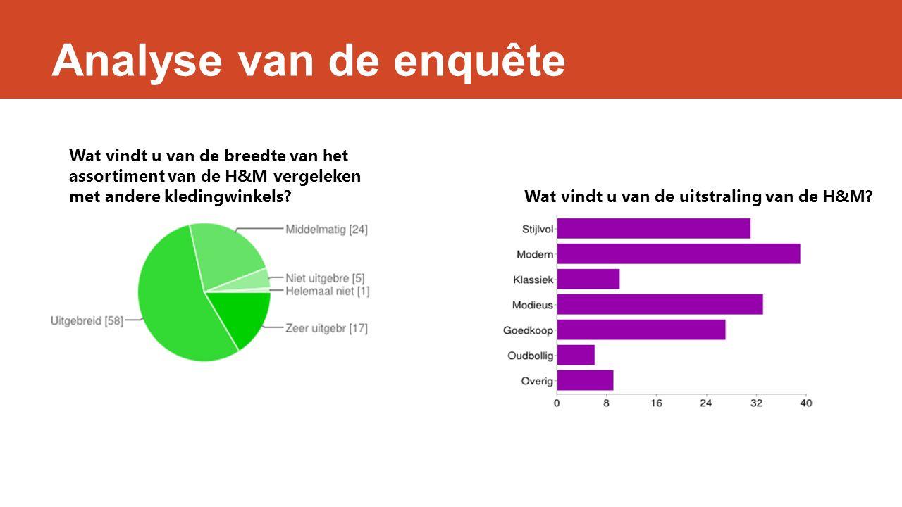 Analyse van de enquête Wat vindt u van de breedte van het assortiment van de H&M vergeleken met andere kledingwinkels? Wat vindt u van de uitstraling