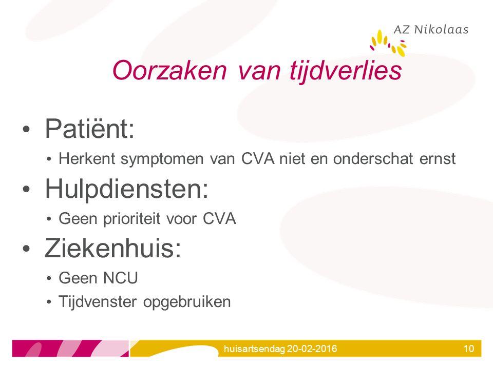 huisartsendag 20-02-201610 Oorzaken van tijdverlies Patiënt: Herkent symptomen van CVA niet en onderschat ernst Hulpdiensten: Geen prioriteit voor CVA