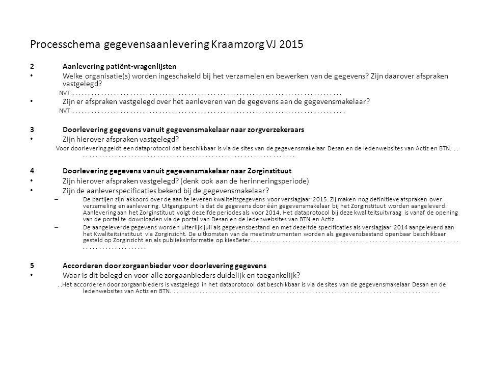 Processchema gegevensaanlevering Kraamzorg VJ 2015 2Aanlevering patiënt-vragenlijsten Welke organisatie(s) worden ingeschakeld bij het verzamelen en b