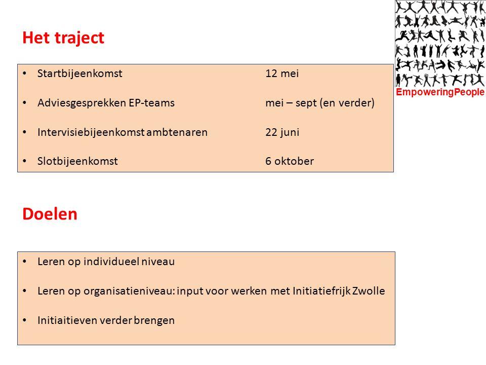 Het traject Startbijeenkomst 12 mei Adviesgesprekken EP-teamsmei – sept (en verder) Intervisiebijeenkomst ambtenaren22 juni Slotbijeenkomst 6 oktober