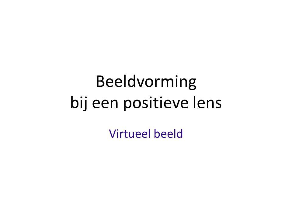 Beeldvorming bij een positieve lens Virtueel beeld