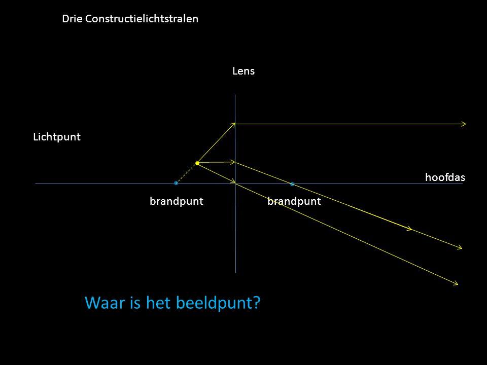 Lichtpunt Lens hoofdas brandpunt Drie Constructielichtstralen Waar is het beeldpunt?