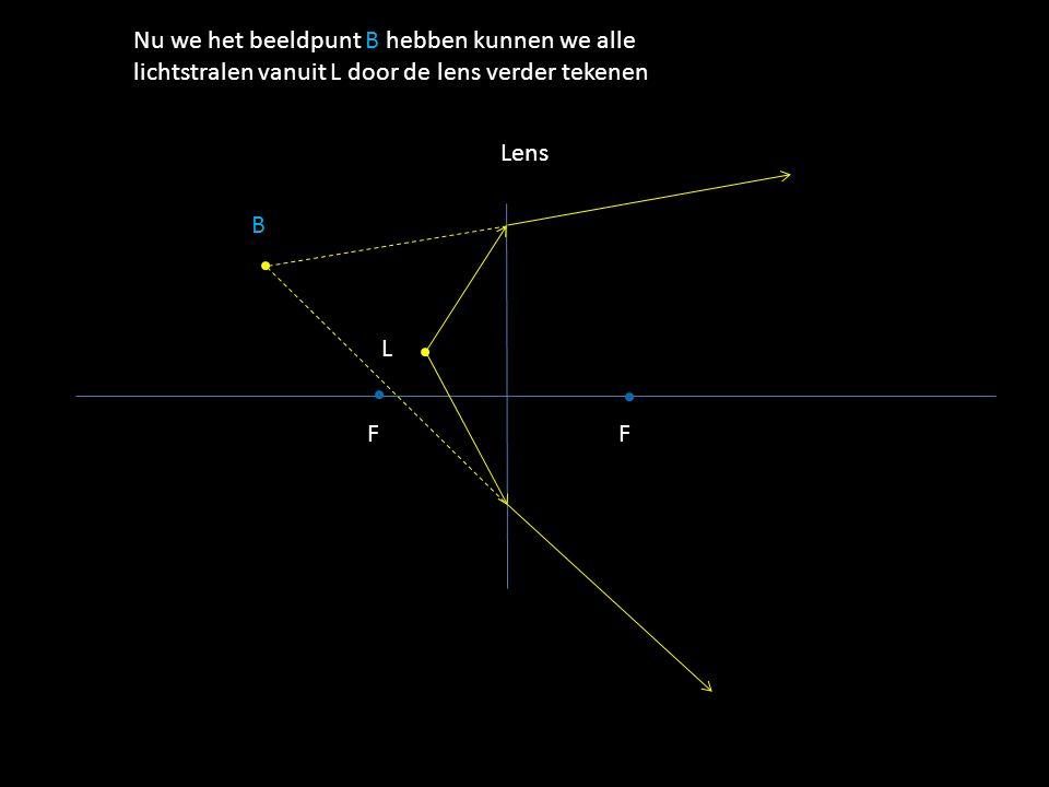 L Lens FF Nu we het beeldpunt B hebben kunnen we alle lichtstralen vanuit L door de lens verder tekenen B