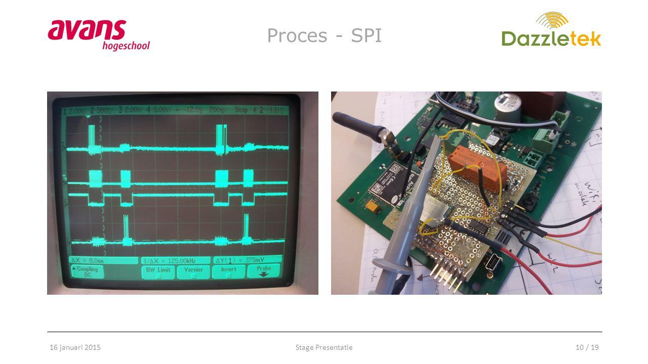 Stage Presentatie10 / 19 Proces - SPI 16 januari 2015