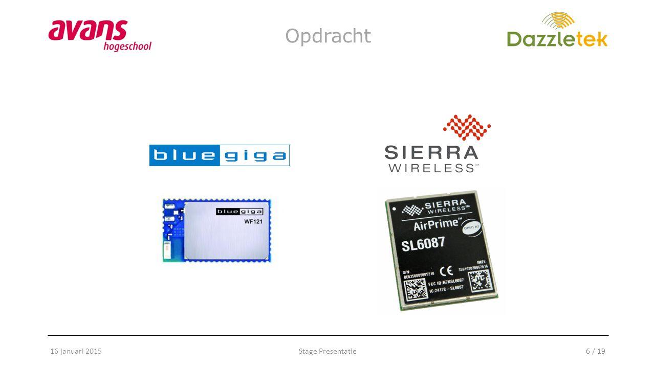 Stage Presentatie17 / 19 Aanbevelingen 16 januari 2015 1.Access Point mode 2. Ethernet 3. Controle