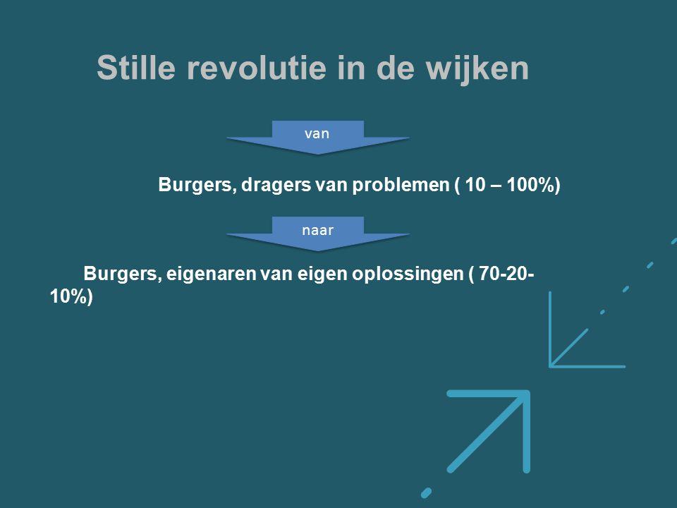 Stille revolutie in de wijken Burgers, dragers van problemen ( 10 – 100%) Burgers, eigenaren van eigen oplossingen ( 70-20- 10%) van naar