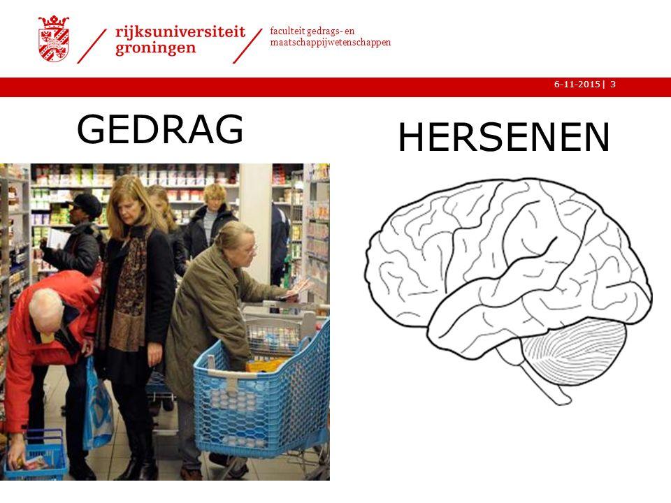 | faculteit gedrags- en maatschappijwetenschappen 6-11-2015 14 Top-down invloeden op perceptie
