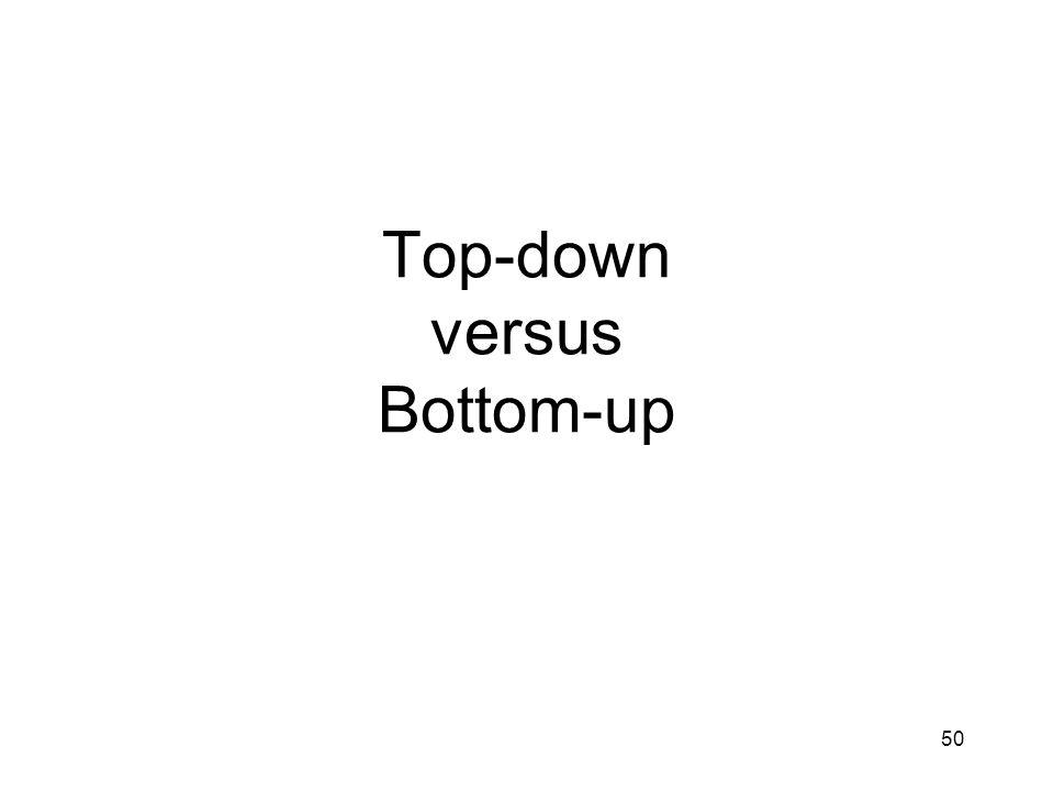 Top-down versus Bottom-up 50