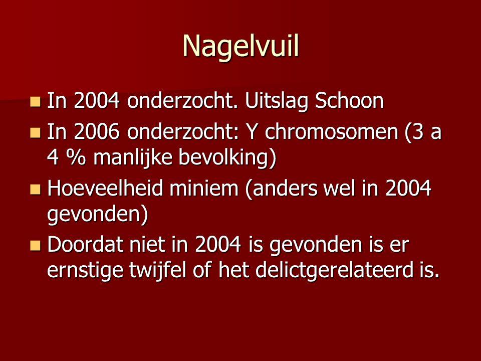 Nagelvuil In 2004 onderzocht. Uitslag Schoon In 2004 onderzocht.