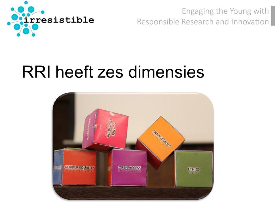 RRI heeft zes dimensies