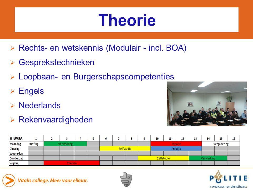 Theorie  Rechts- en wetskennis (Modulair - incl. BOA)  Gesprekstechnieken  Loopbaan- en Burgerschapscompetenties  Engels  Nederlands  Rekenvaard