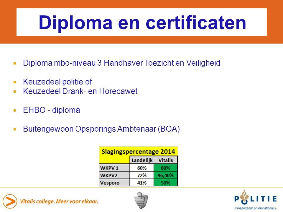 Diploma en certificaten  Diploma mbo-niveau 3 Handhaver Toezicht en Veiligheid  Keuzedeel politie of  Keuzedeel Drank- en Horecawet  EHBO - diplom