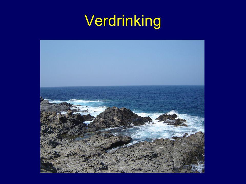 Verdrinking