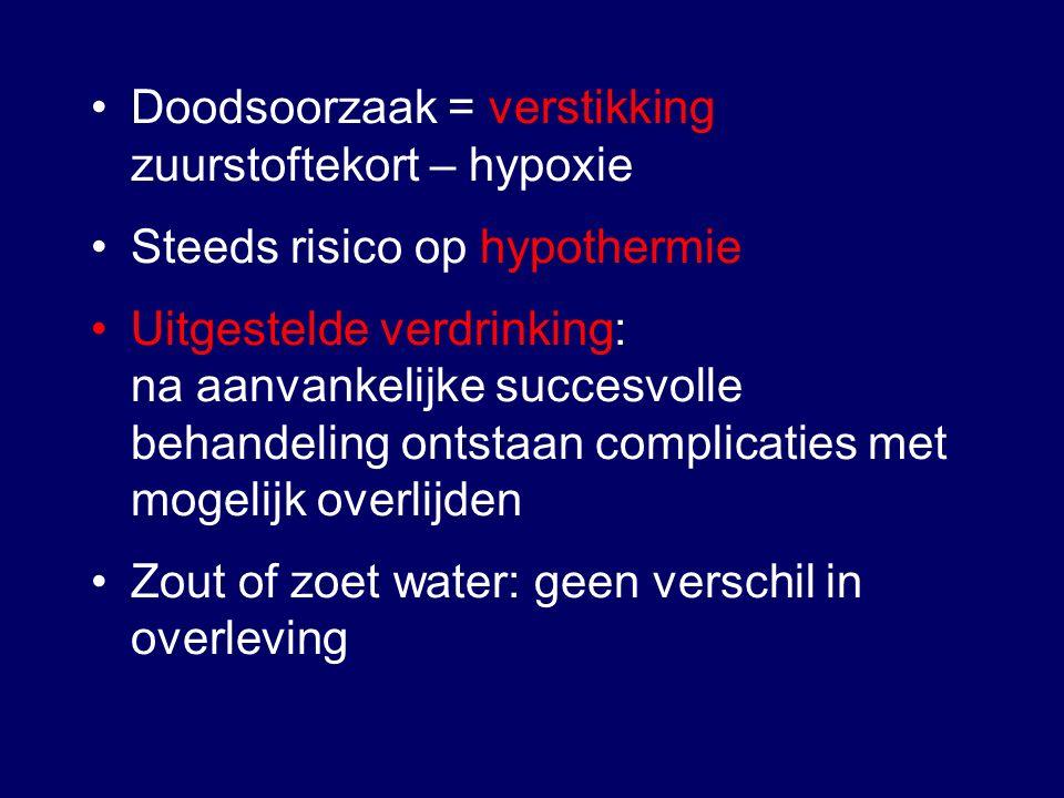 Oorzaken Uitputting –Onvoldoende kunnen zwemmen, paniek, slecht materiaal Ongeval –Complicatie van duikongevallen Ziektetoestand optredend in het water Koude-shock (hydrocutie)