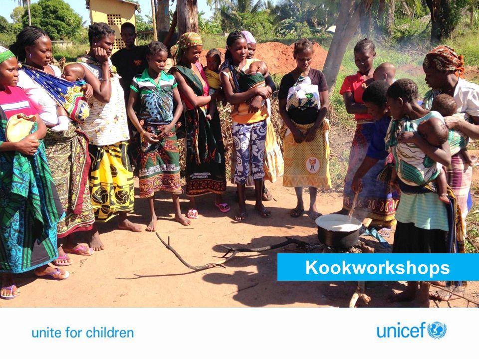 Kookworkshops
