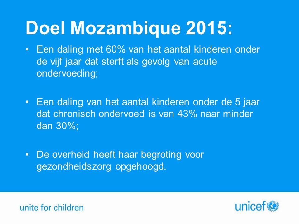 Doel Mozambique 2015: Een daling met 60% van het aantal kinderen onder de vijf jaar dat sterft als gevolg van acute ondervoeding; Een daling van het aantal kinderen onder de 5 jaar dat chronisch ondervoed is van 43% naar minder dan 30%; De overheid heeft haar begroting voor gezondheidszorg opgehoogd.