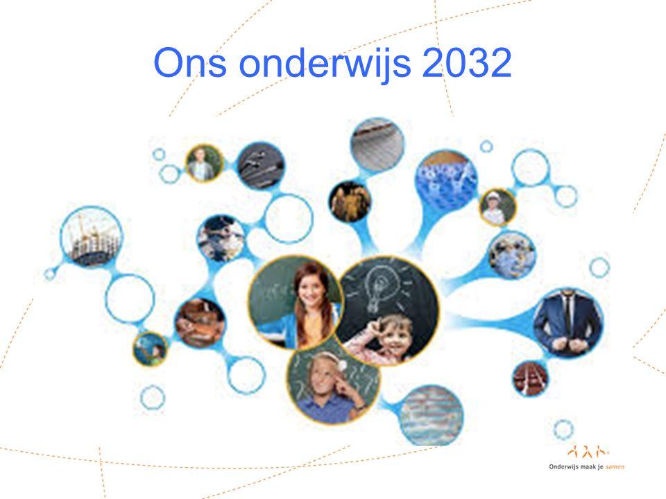 Ons onderwijs 2032