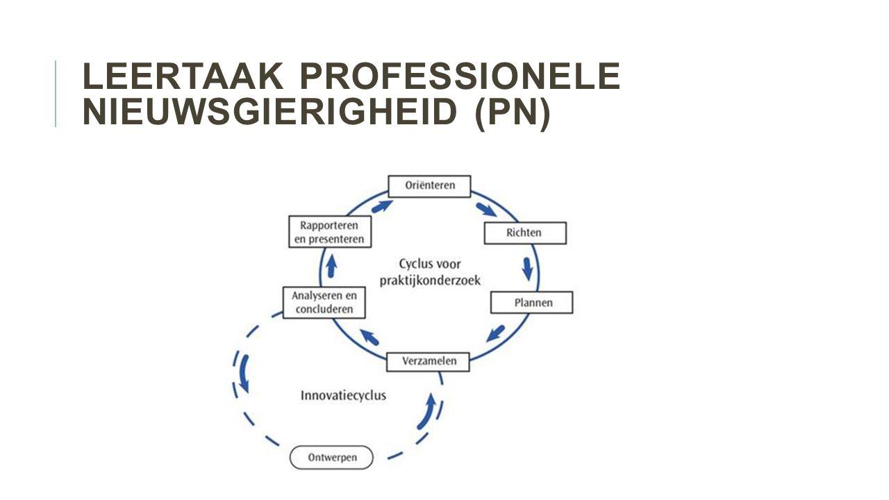 LEERTAAK PROFESSIONELE NIEUWSGIERIGHEID (PN)