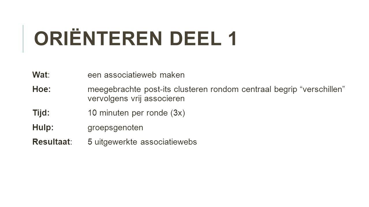 """ORIËNTEREN DEEL 1 Wat: een associatieweb maken Hoe: meegebrachte post-its clusteren rondom centraal begrip """"verschillen"""" vervolgens vrij associeren Ti"""