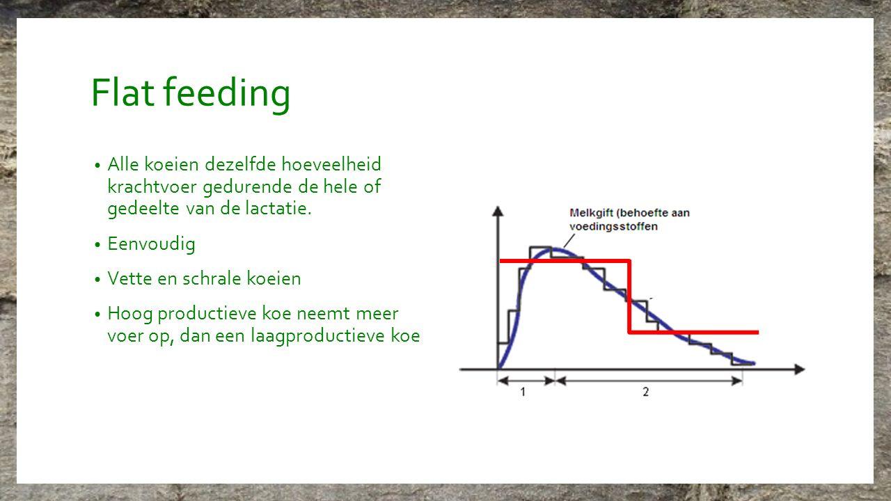 Flat feeding Alle koeien dezelfde hoeveelheid krachtvoer gedurende de hele of gedeelte van de lactatie. Eenvoudig Vette en schrale koeien Hoog product