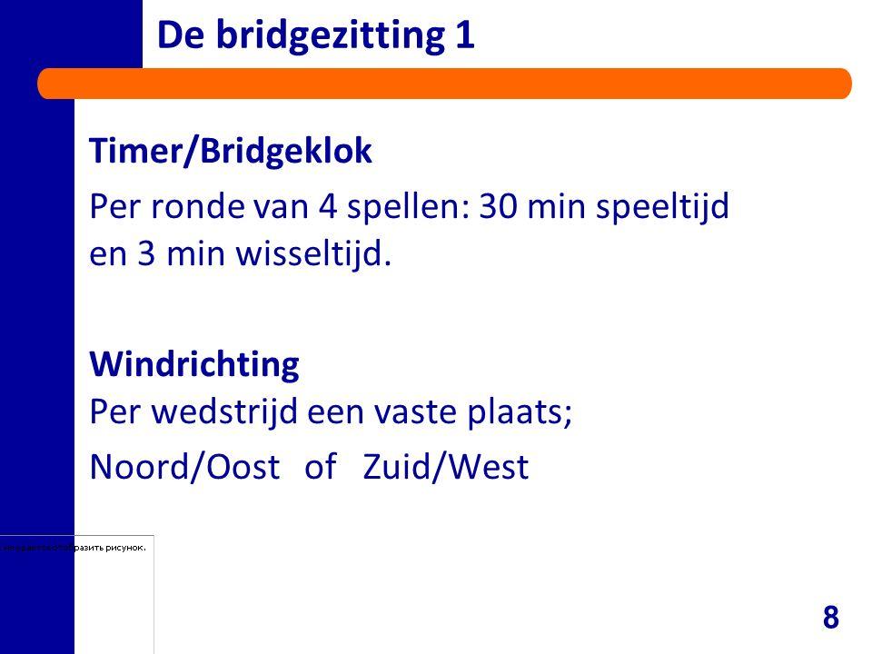 De bridgezitting 1 Timer/Bridgeklok Per ronde van 4 spellen: 30 min speeltijd en 3 min wisseltijd.