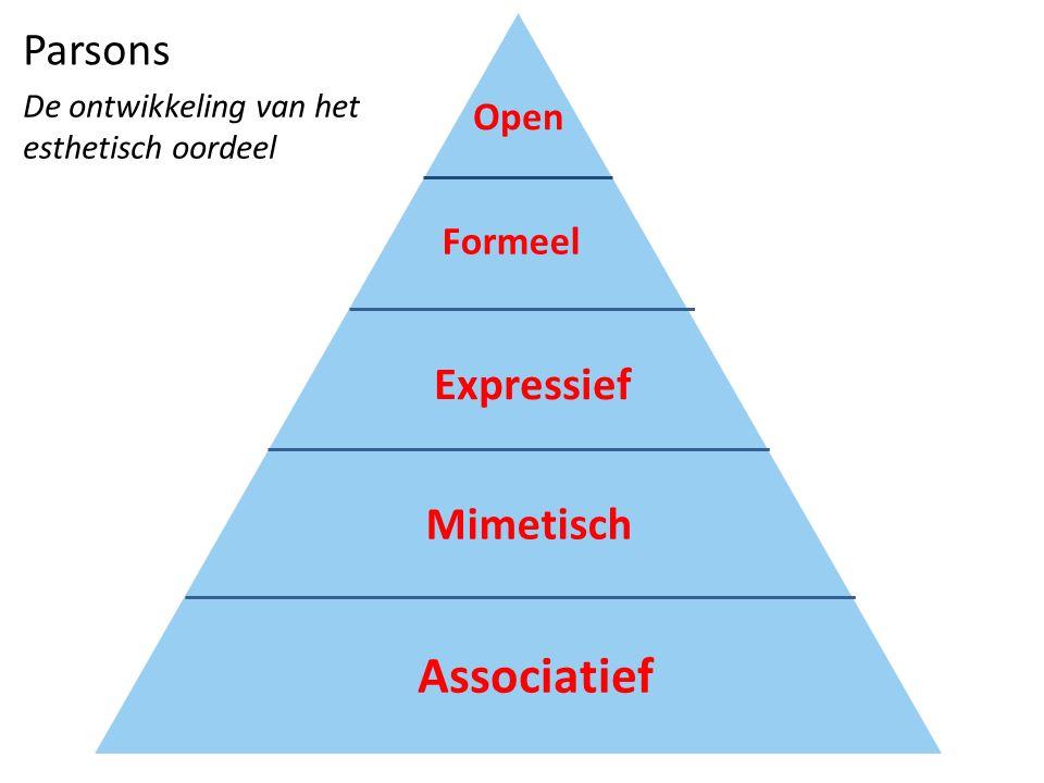 Parsons De ontwikkeling van het esthetisch oordeel Associatief Mimetisch Expressief Formeel Open