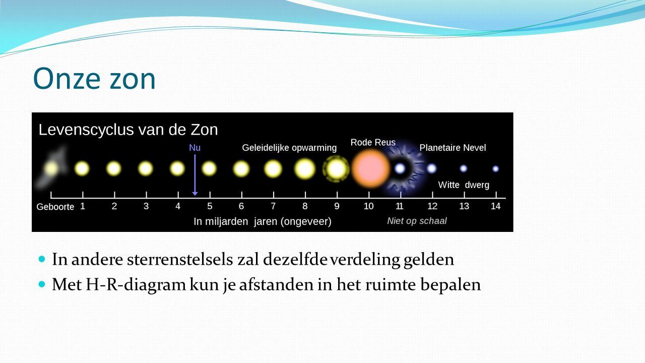 Onze zon In andere sterrenstelsels zal dezelfde verdeling gelden Met H-R-diagram kun je afstanden in het ruimte bepalen
