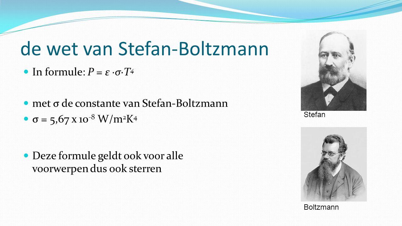 de wet van Stefan-Boltzmann In formule: P = ε ∙σ∙T 4 met σ de constante van Stefan-Boltzmann σ = 5,67 x 10 -8 W/m 2 K 4 Deze formule geldt ook voor al