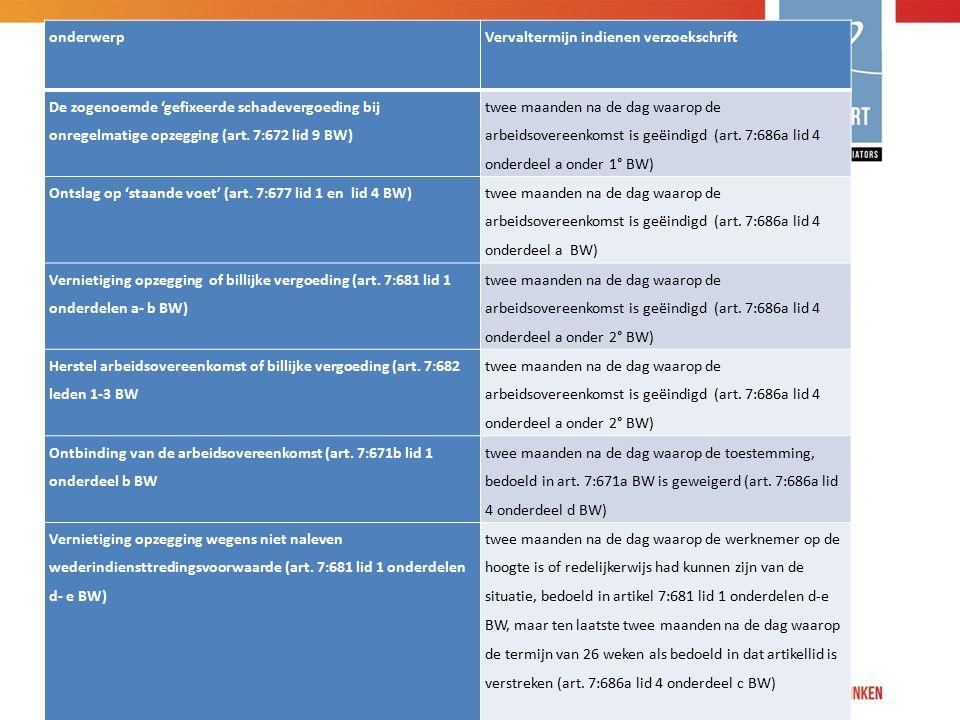 onderwerpVervaltermijn indienen verzoekschrift De zogenoemde 'gefixeerde schadevergoeding bij onregelmatige opzegging (art. 7:672 lid 9 BW) twee maand
