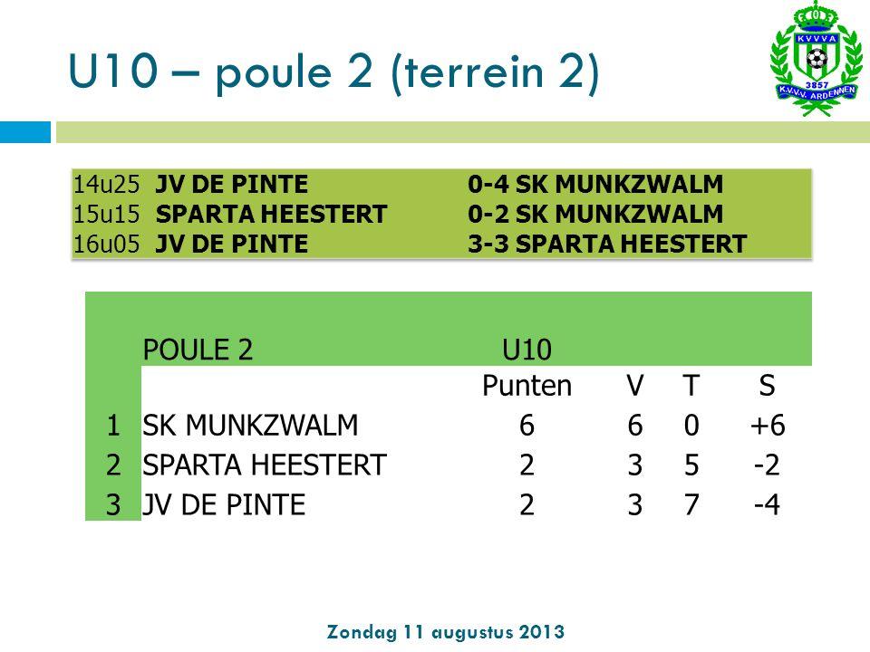 U10 – poule 2 (terrein 2) Zondag 11 augustus 2013 POULE 2 U10 PuntenVTS 1SK MUNKZWALM660+6 2SPARTA HEESTERT235-2 3JV DE PINTE237-4