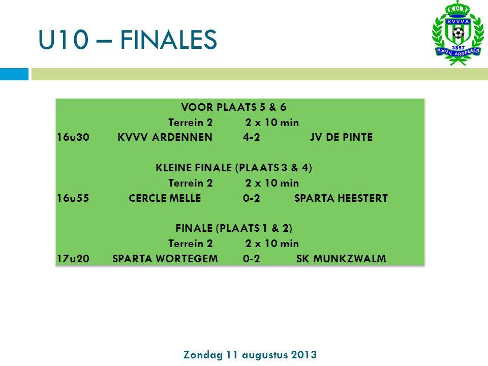U13 (terrein 1) Zondag 11 augustus 2013 POULE U13 PuntenVTS 1KVK NINOVE6101+9 2FC PETEGEM/SCHELDE365+1 3SPARTA HEESTERT0212-10