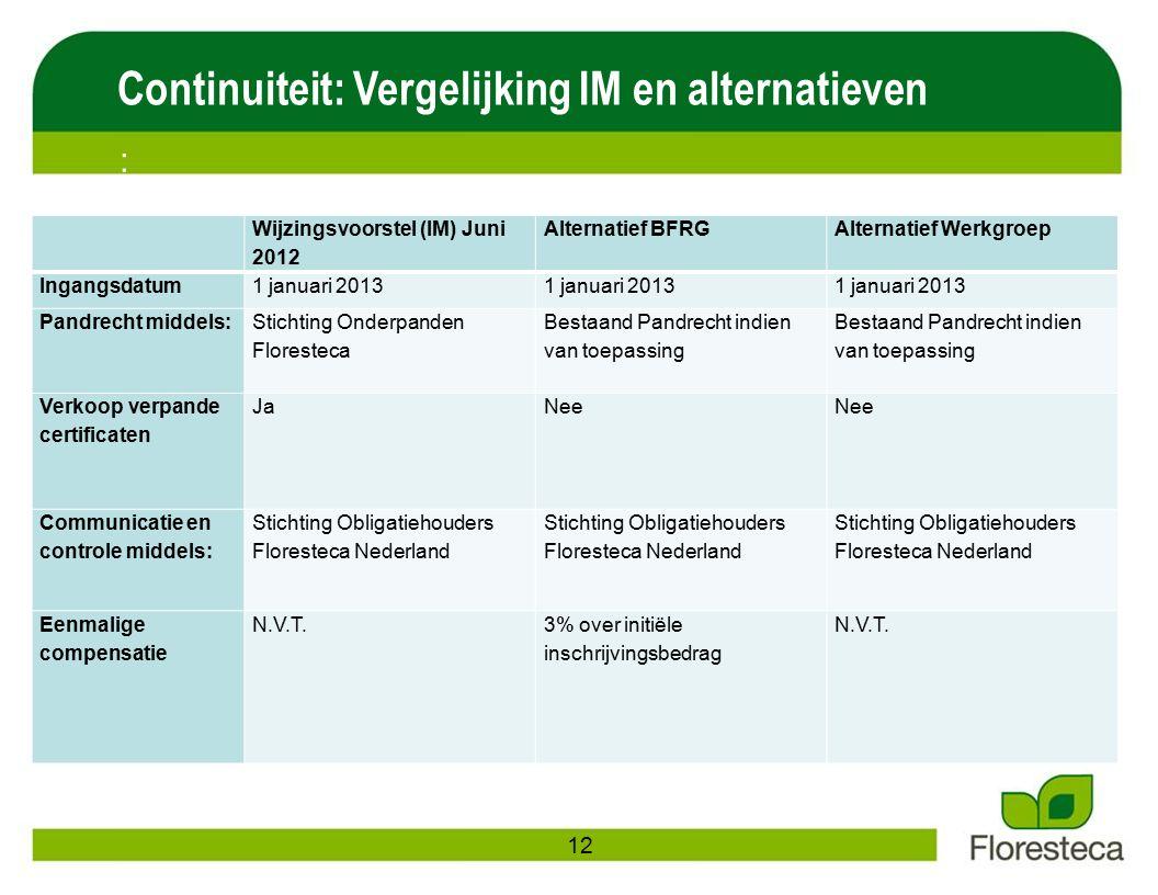 Continuiteit: Vergelijking IM en alternatieven 12 Wijzingsvoorstel (IM) Juni 2012 Alternatief BFRGAlternatief Werkgroep Ingangsdatum1 januari 2013 Pan