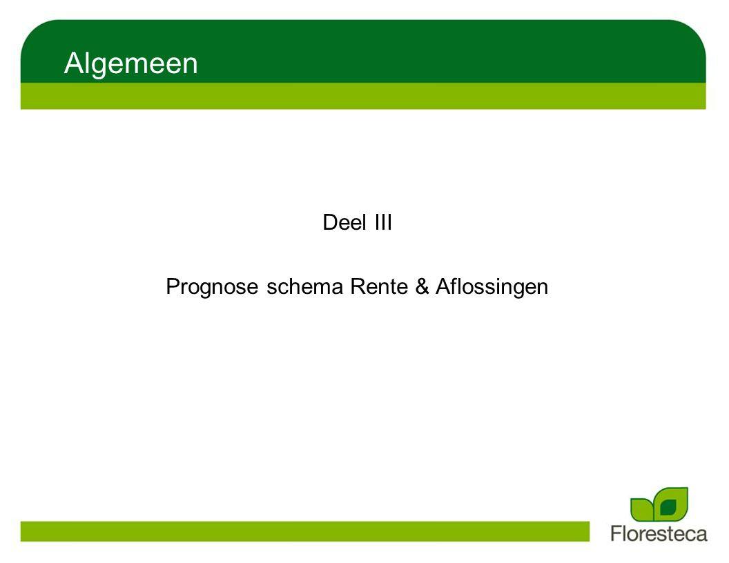 Algemeen Deel III Prognose schema Rente & Aflossingen