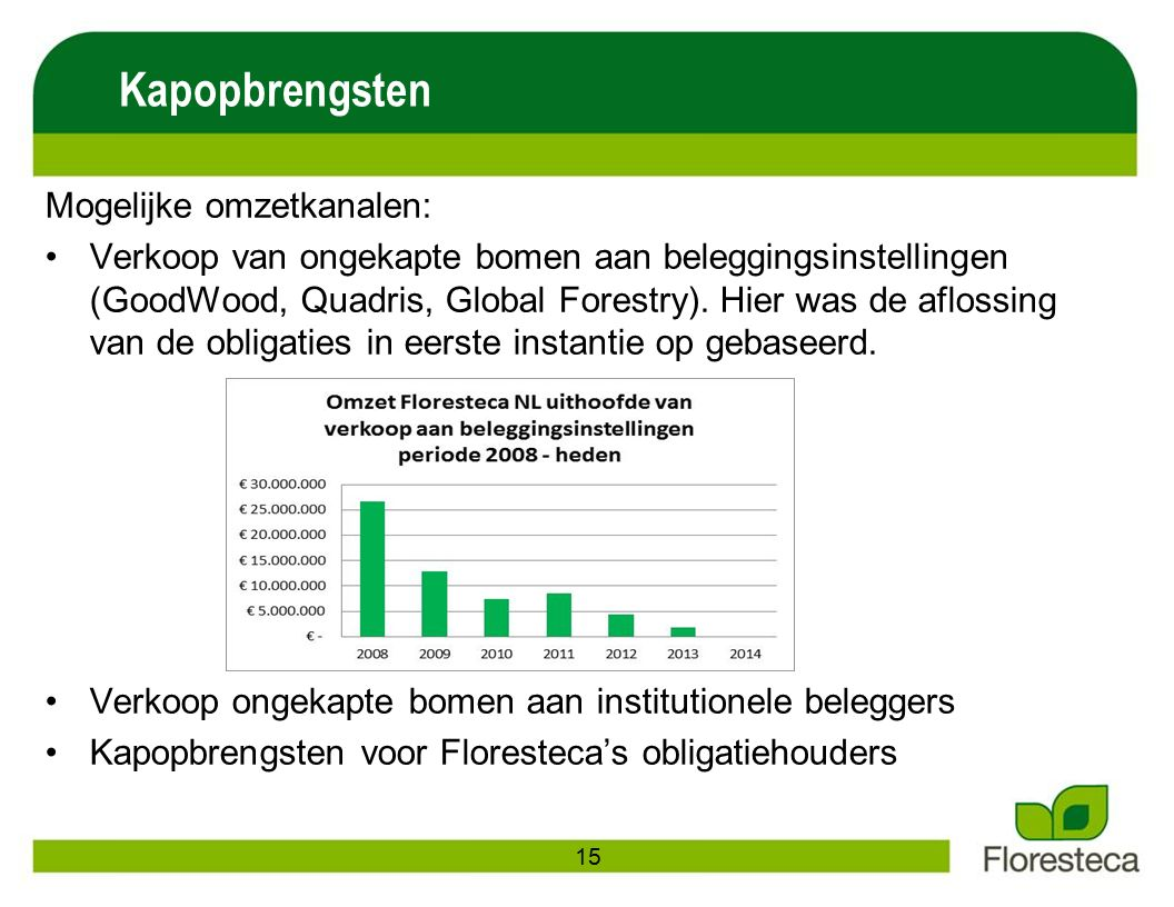 Mogelijke omzetkanalen: Verkoop van ongekapte bomen aan beleggingsinstellingen (GoodWood, Quadris, Global Forestry). Hier was de aflossing van de obli