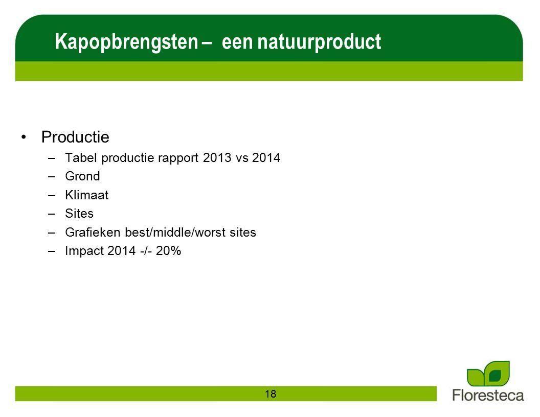 Productie –Tabel productie rapport 2013 vs 2014 –Grond –Klimaat –Sites –Grafieken best/middle/worst sites –Impact 2014 -/- 20% Kapopbrengsten – een natuurproduct 18