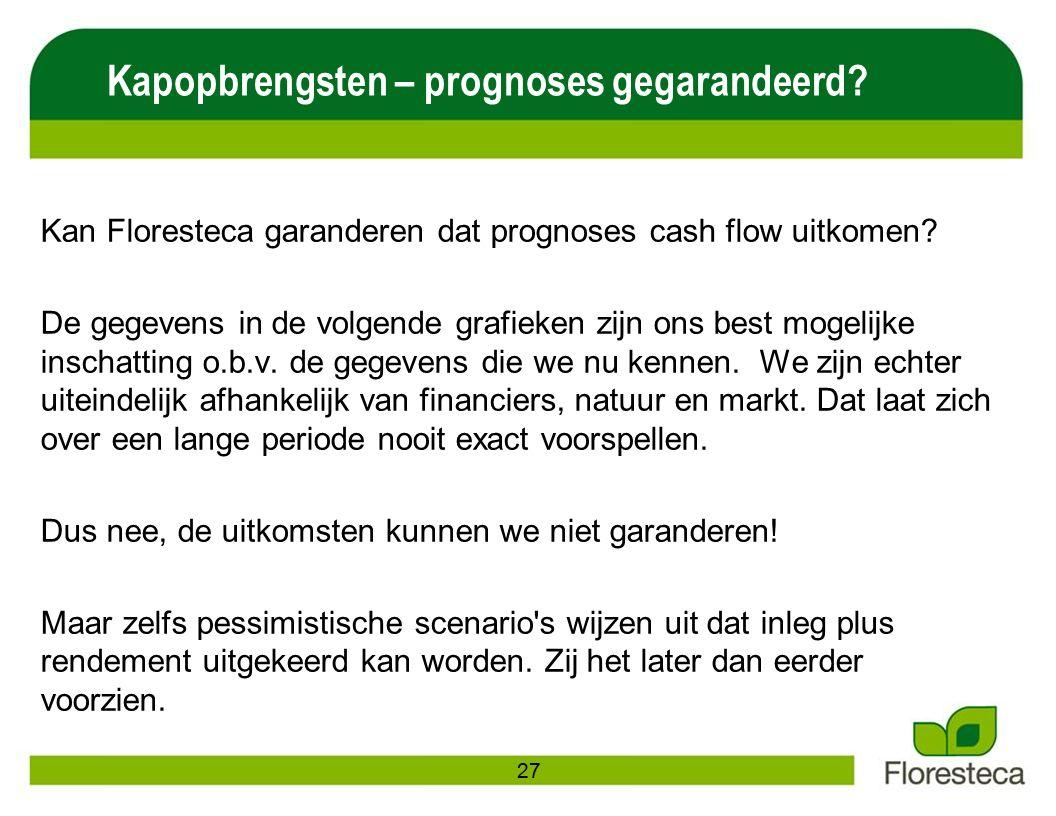Kan Floresteca garanderen dat prognoses cash flow uitkomen? De gegevens in de volgende grafieken zijn ons best mogelijke inschatting o.b.v. de gegeven