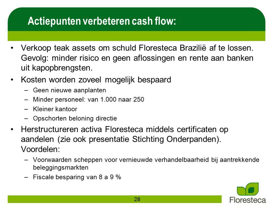 Verkoop teak assets om schuld Floresteca Brazilië af te lossen.