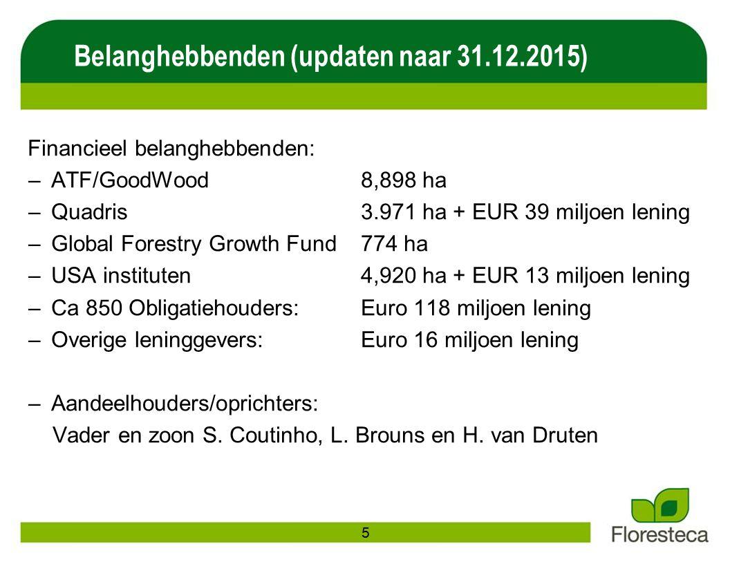 Belanghebbenden (updaten naar 31.12.2015) Financieel belanghebbenden: –ATF/GoodWood 8,898 ha –Quadris 3.971 ha + EUR 39 miljoen lening –Global Forestry Growth Fund 774 ha –USA instituten 4,920 ha + EUR 13 miljoen lening –Ca 850 Obligatiehouders: Euro 118 miljoen lening –Overige leninggevers: Euro 16 miljoen lening –Aandeelhouders/oprichters: Vader en zoon S.