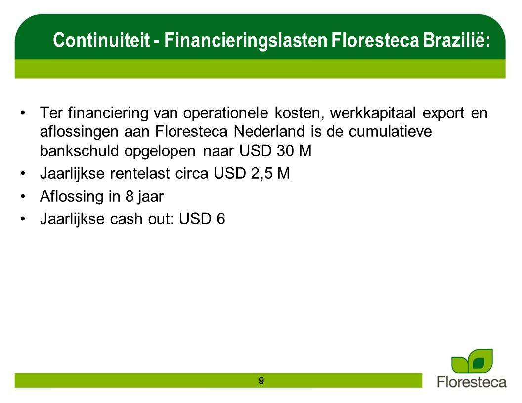 Ter financiering van operationele kosten, werkkapitaal export en aflossingen aan Floresteca Nederland is de cumulatieve bankschuld opgelopen naar USD 30 M Jaarlijkse rentelast circa USD 2,5 M Aflossing in 8 jaar Jaarlijkse cash out: USD 6 Continuiteit - Financieringslasten Floresteca Brazilië: 9