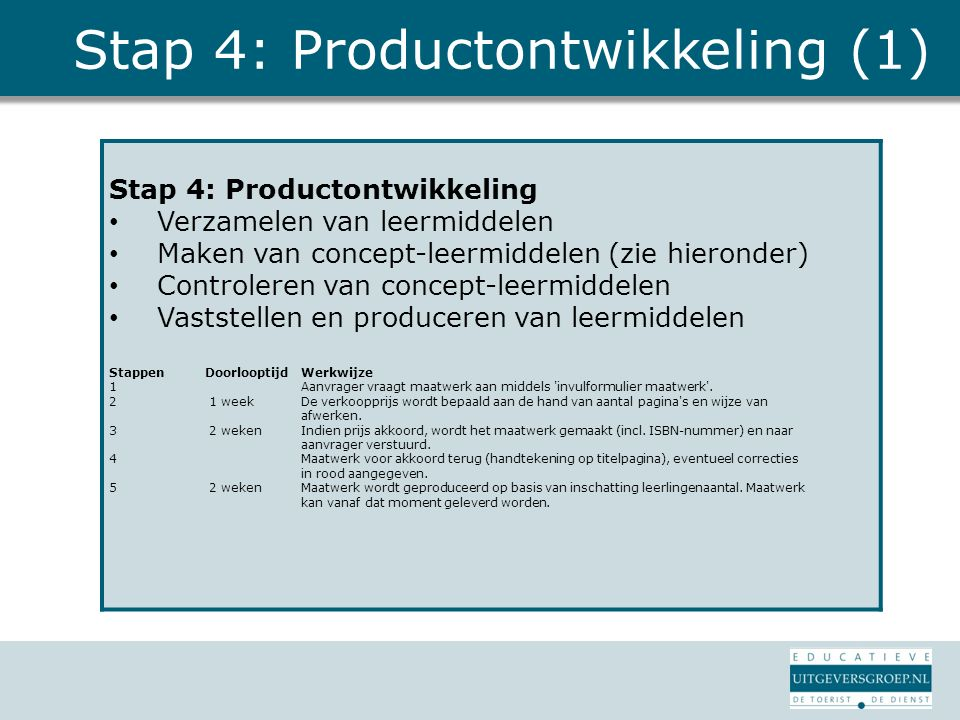 Stap 4: Productontwikkeling (1) Stap 4: Productontwikkeling Verzamelen van leermiddelen Maken van concept-leermiddelen (zie hieronder) Controleren van