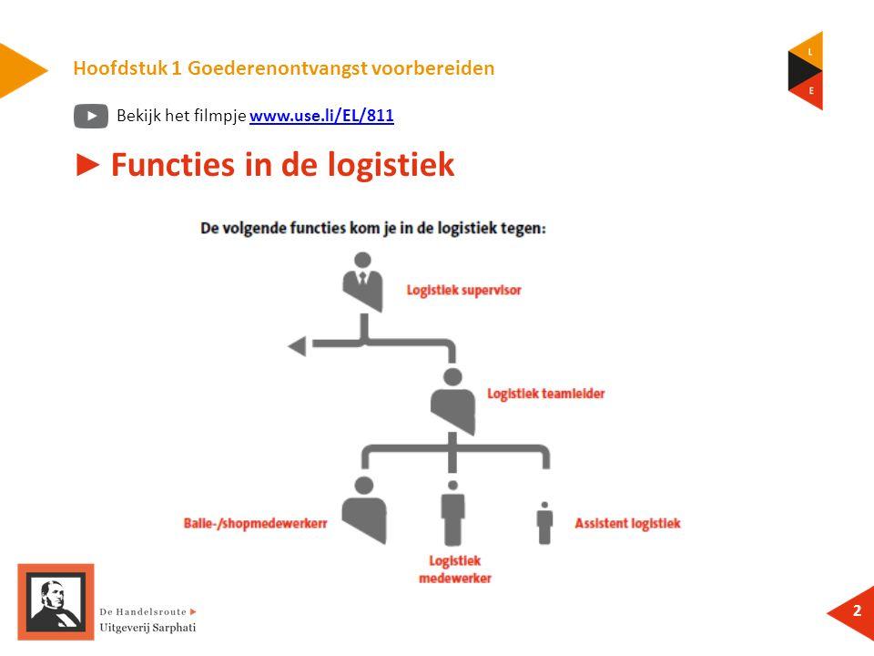 Bekijk het filmpje www.use.li/EL/811www.use.li/EL/811 2 ► Functies in de logistiek Hoofdstuk 1 Goederenontvangst voorbereiden