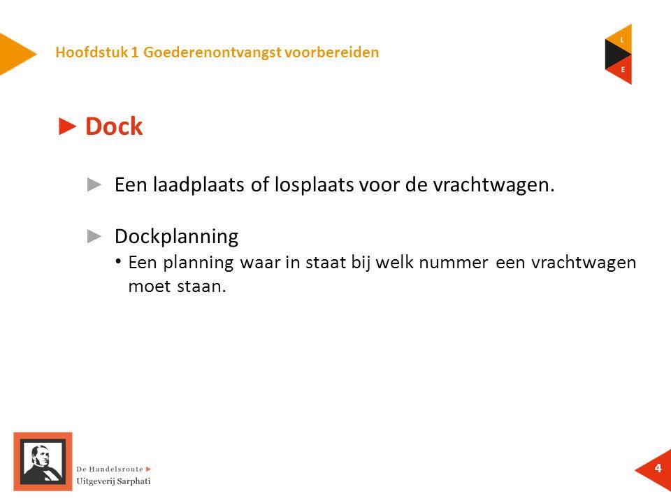 Hoofdstuk 1 Goederenontvangst voorbereiden 4 ► Dock ► Een laadplaats of losplaats voor de vrachtwagen. ► Dockplanning Een planning waar in staat bij w