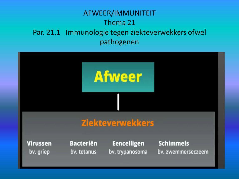 AFWEER/IMMUNITEIT Thema 21 Par. 21.1 Immunologie tegen ziekteverwekkers ofwel pathogenen